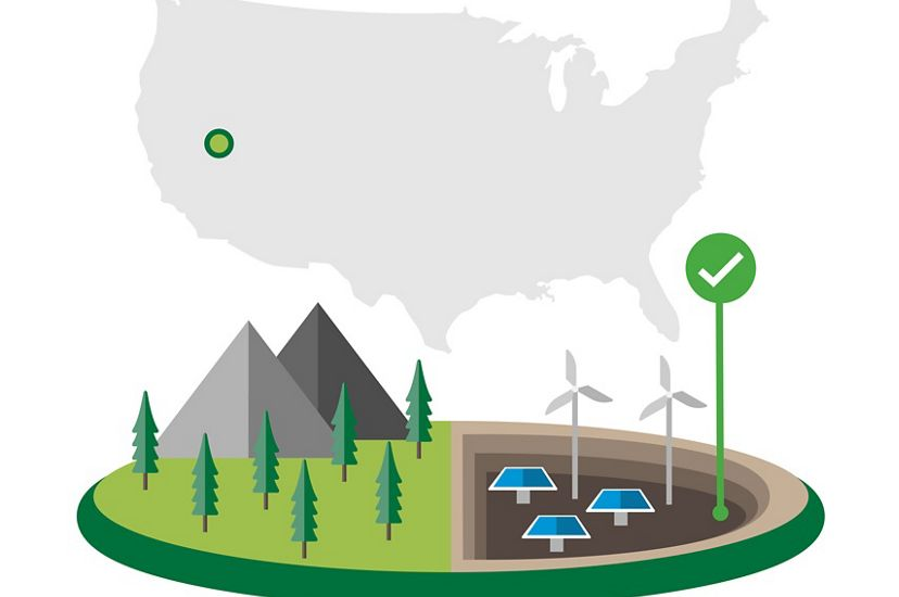 Ramp Up Clean Energy