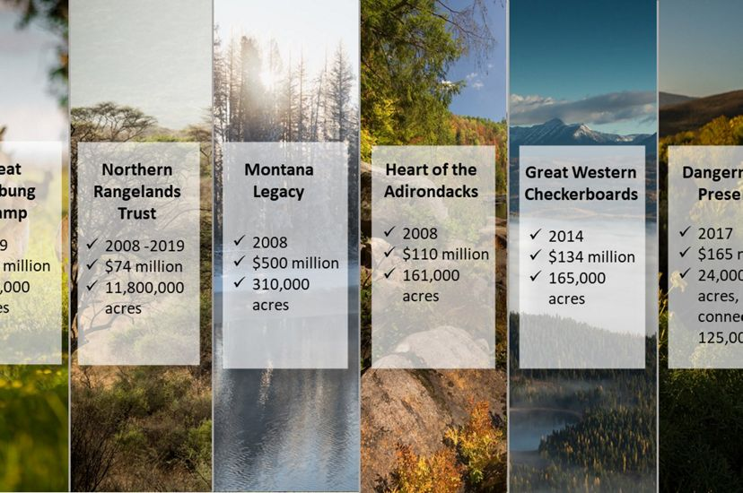 Major land protection projects