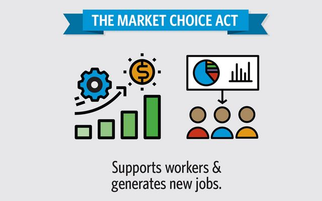 Info-graphic: The Market Choice Act supports workers and generates new jobs.