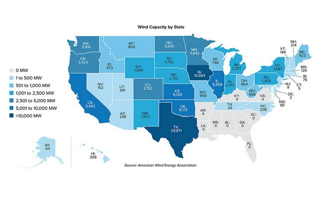 Map of USA with shades of blue denoting wind power capacity.