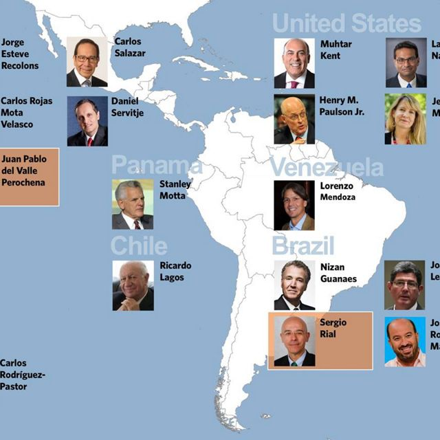 Latin America Conservation Council Members (2020)